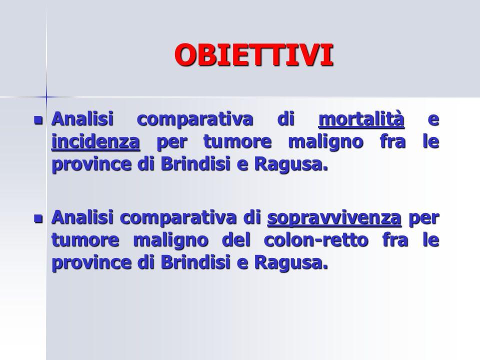 OBIETTIVI Analisi comparativa di mortalità e incidenza per tumore maligno fra le province di Brindisi e Ragusa. Analisi comparativa di mortalità e inc