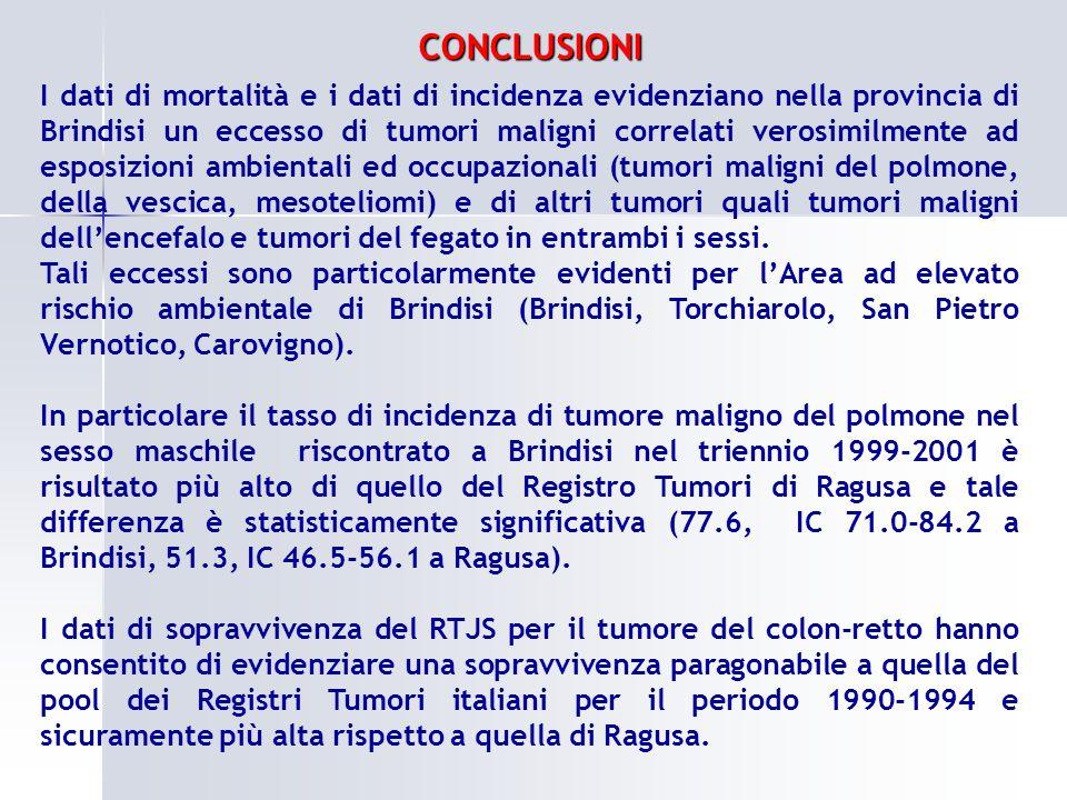 CONCLUSIONI I dati di mortalità e i dati di incidenza evidenziano nella provincia di Brindisi un eccesso di tumori maligni correlati verosimilmente ad