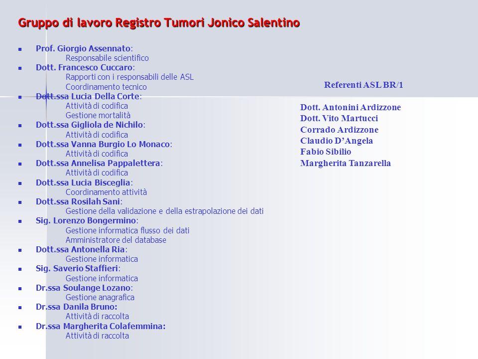 Gruppo di lavoro Registro Tumori Jonico Salentino Prof. Giorgio Assennato: Responsabile scientifico Dott. Francesco Cuccaro: Rapporti con i responsabi