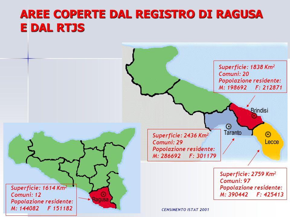 AREE COPERTE DAL REGISTRO DI RAGUSA E DAL RTJS Superficie: 1838 Km 2 Comuni: 20 Popolazione residente: M: 198692 F: 212871 Superficie: 2436 Km 2 Comun