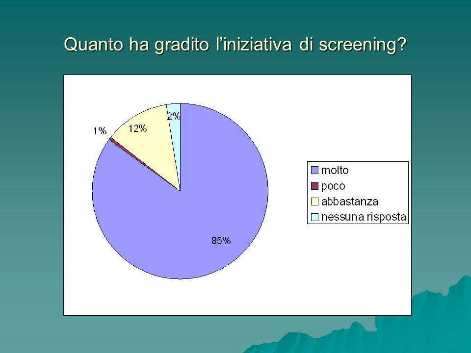 Quanto ha gradito liniziativa di screening?
