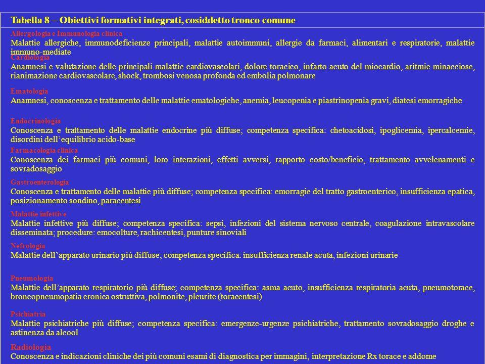 Tabella 8 – Obiettivi formativi integrati, cosiddetto tronco comune Allergologia e Immunologia clinica Malattie allergiche, immunodeficienze principal