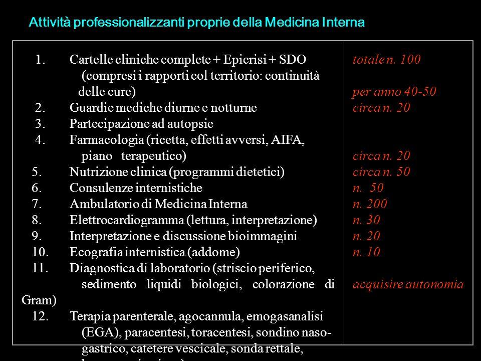1. Cartelle cliniche complete + Epicrisi + SDO (compresi i rapporti col territorio: continuità delle cure) 2. Guardie mediche diurne e notturne 3. Par