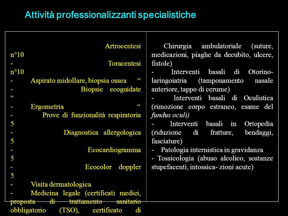 - Artrocentesi n°10 - Toracentesi n°10 - Aspirato midollare, biopsia ossea - Biopsie ecoguidate - Ergometria - Prove di funzionalità respiratoria 5 -