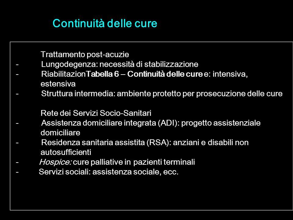 Trattamento post-acuzie - Lungodegenza: necessità di stabilizzazione - RiabilitazionTabella 6 – Continuità delle cure e: intensiva, estensiva - Strutt