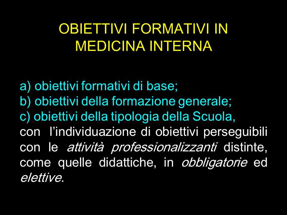 OBIETTIVI FORMATIVI IN MEDICINA INTERNA a) obiettivi formativi di base; b) obiettivi della formazione generale; c) obiettivi della tipologia della Scu