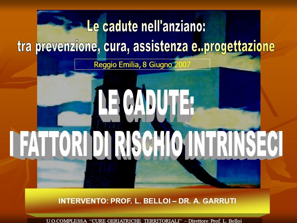 INTERVENTO: PROF. L. BELLOI – DR. A. GARRUTI Reggio Emilia, 8 Giugno 2007 U.O.COMPLESSA CURE GERIATRICHE TERRITORIALI – Direttore: Prof. L. Belloi