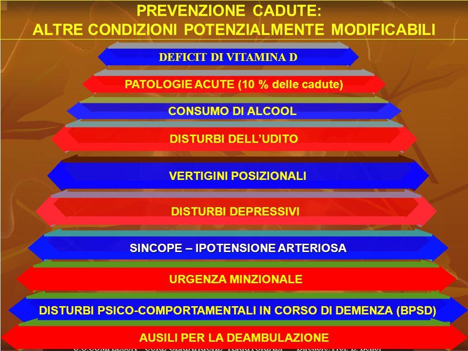 CONSUMO DI ALCOOL DISTURBI DELLUDITO DISTURBI DEPRESSIVI VERTIGINI POSIZIONALI SINCOPE – IPOTENSIONE ARTERIOSA URGENZA MINZIONALE PREVENZIONE CADUTE: