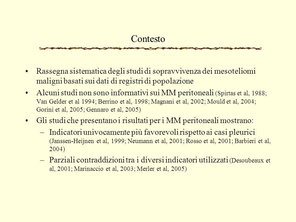 Contesto Rassegna sistematica degli studi di sopravvivenza dei mesoteliomi maligni basati sui dati di registri di popolazione Alcuni studi non sono in