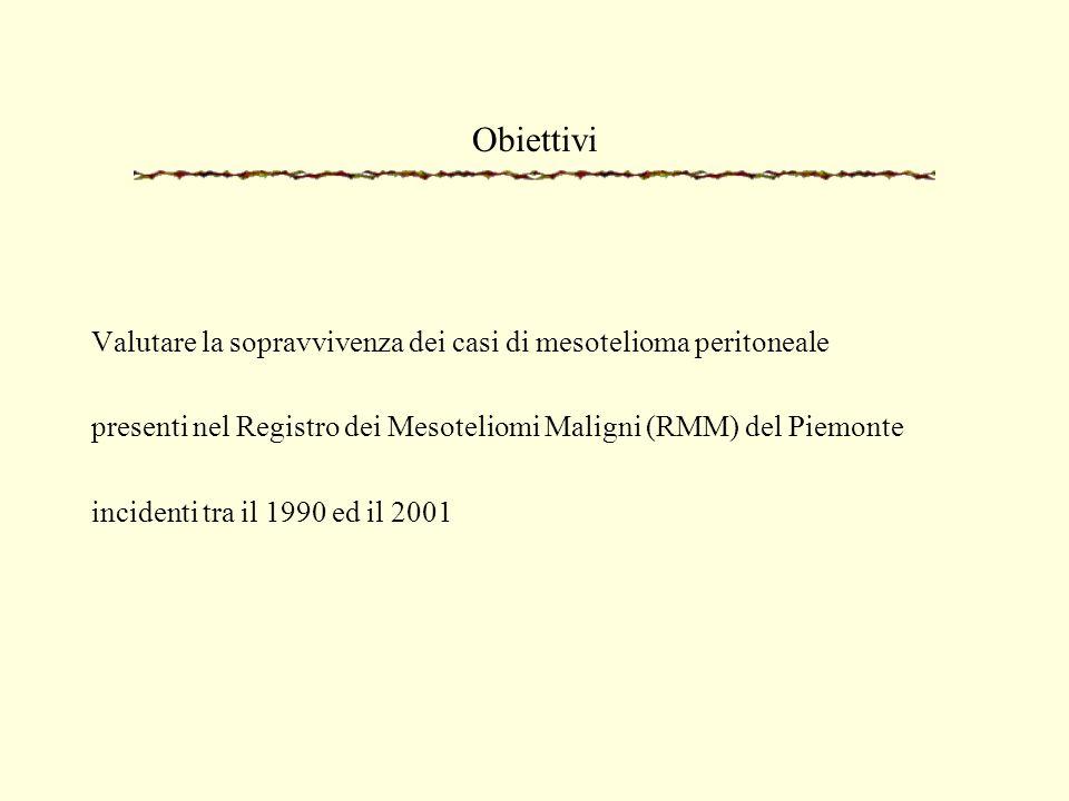 Metodi RMM (Ivaldi et al 1999; Epidemiol Prev): –Ricerca attiva: reparti selezionati di chirurgia toracica e generale e servizi di anatomia patologica dal 1990 –Schede di dimissione ospedaliera (SDO) dal 1996 –Criteri di inclusione: Linee Guida del Registro Nazionale Mesoteliomi (ReNaM Ispesl) Stima della sopravvivenza –Tempo mediano di sopravvivenza –Probabilità di sopravvivenza, metodo del prodotto-limite (Kaplan-Meier) –Log-rank test per le differenze tra categorie –Modello multivariato di regressione (Cox)