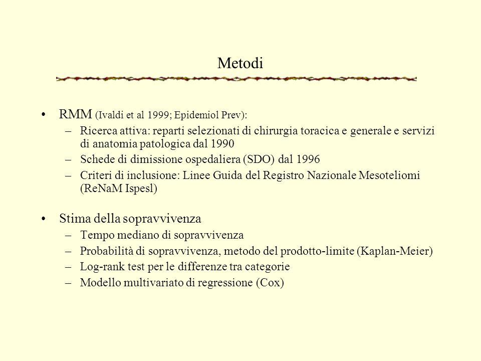 Metodi RMM (Ivaldi et al 1999; Epidemiol Prev): –Ricerca attiva: reparti selezionati di chirurgia toracica e generale e servizi di anatomia patologica