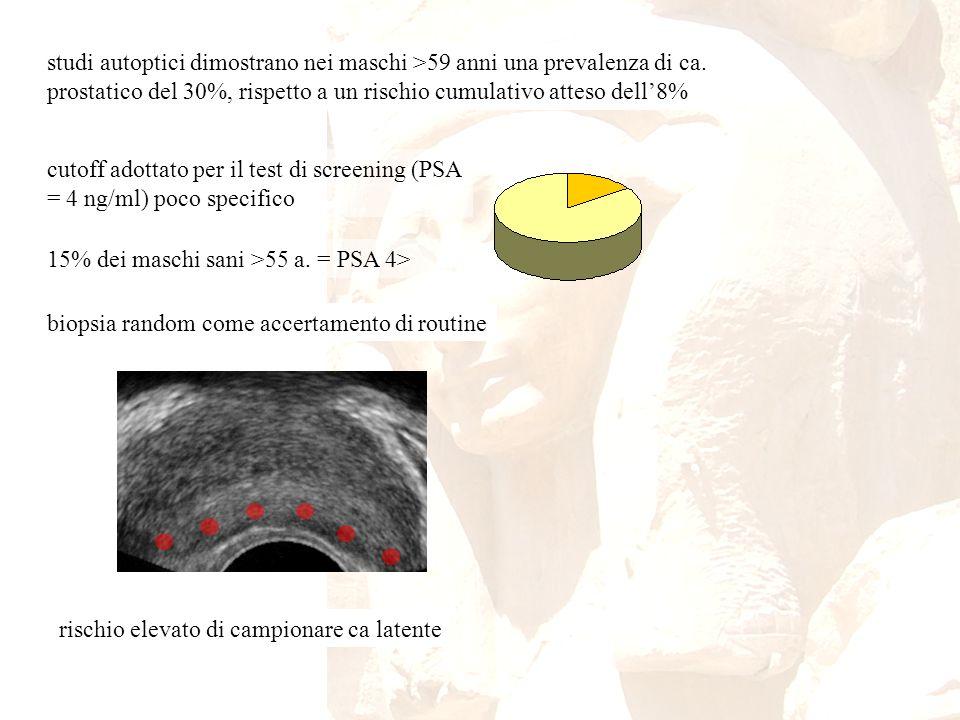 studi autoptici dimostrano nei maschi >59 anni una prevalenza di ca. prostatico del 30%, rispetto a un rischio cumulativo atteso dell8% cutoff adottat