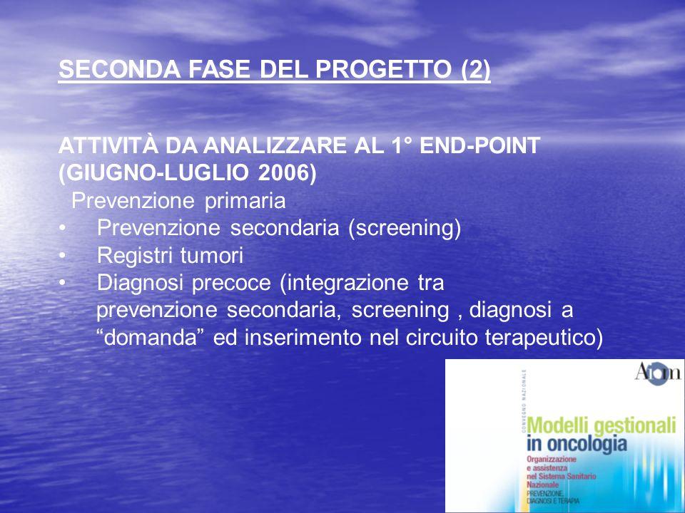 SECONDA FASE DEL PROGETTO (2) ATTIVITÀ DA ANALIZZARE AL 1° END-POINT (GIUGNO-LUGLIO 2006) Prevenzione primaria Prevenzione secondaria (screening) Regi
