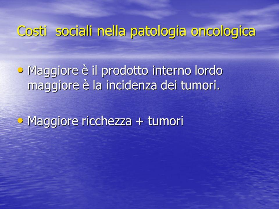 Costi sociali nella patologia oncologica Maggiore è il prodotto interno lordo maggiore è la incidenza dei tumori. Maggiore è il prodotto interno lordo