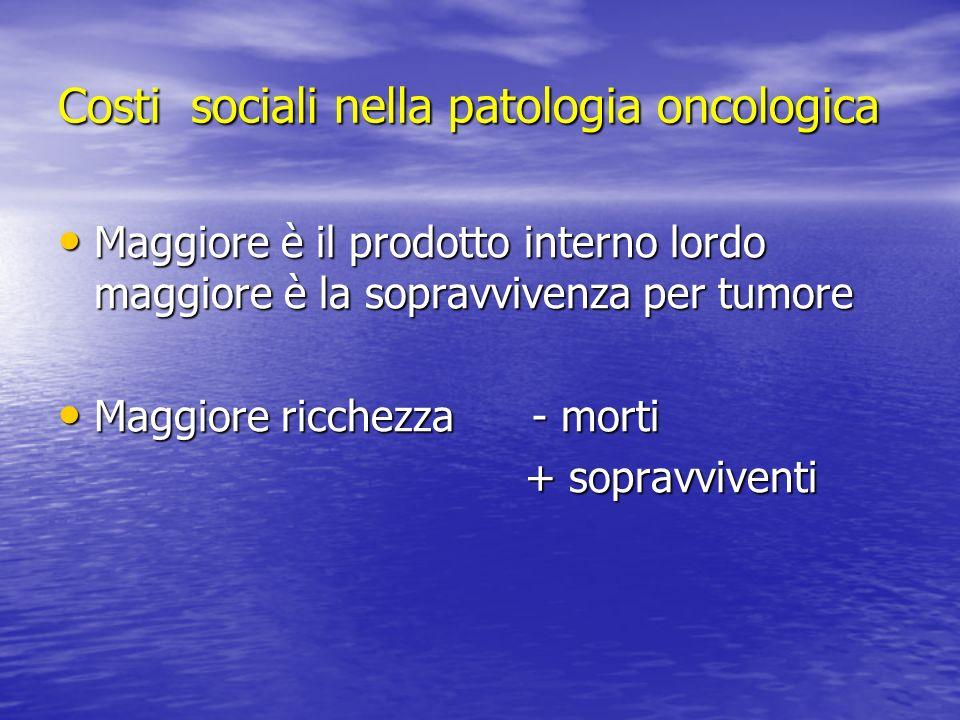 Costi sociali nella patologia oncologica Maggiore è il prodotto interno lordo maggiore è la sopravvivenza per tumore Maggiore è il prodotto interno lordo maggiore è la sopravvivenza per tumore Maggiore ricchezza - morti Maggiore ricchezza - morti + sopravviventi + sopravviventi