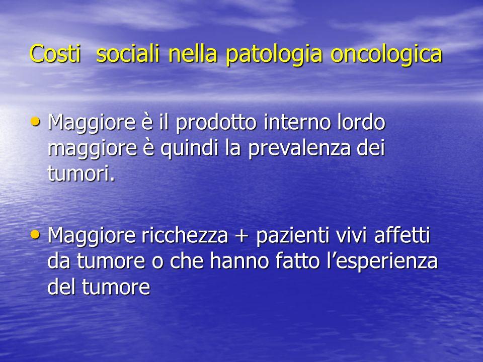 Costi sociali nella patologia oncologica Maggiore è il prodotto interno lordo maggiore è quindi la prevalenza dei tumori.