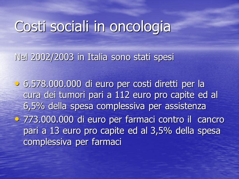 Costi sociali in oncologia Nel 2002/2003 in Italia sono stati spesi 6.578.000.000 di euro per costi diretti per la cura dei tumori pari a 112 euro pro capite ed al 6,5% della spesa complessiva per assistenza 6.578.000.000 di euro per costi diretti per la cura dei tumori pari a 112 euro pro capite ed al 6,5% della spesa complessiva per assistenza 773.000.000 di euro per farmaci contro il cancro pari a 13 euro pro capite ed al 3,5% della spesa complessiva per farmaci 773.000.000 di euro per farmaci contro il cancro pari a 13 euro pro capite ed al 3,5% della spesa complessiva per farmaci