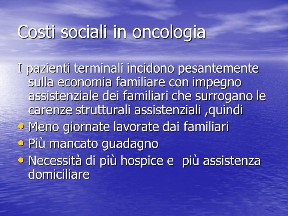 Costi sociali in oncologia I pazienti terminali incidono pesantemente sulla economia familiare con impegno assistenziale dei familiari che surrogano l