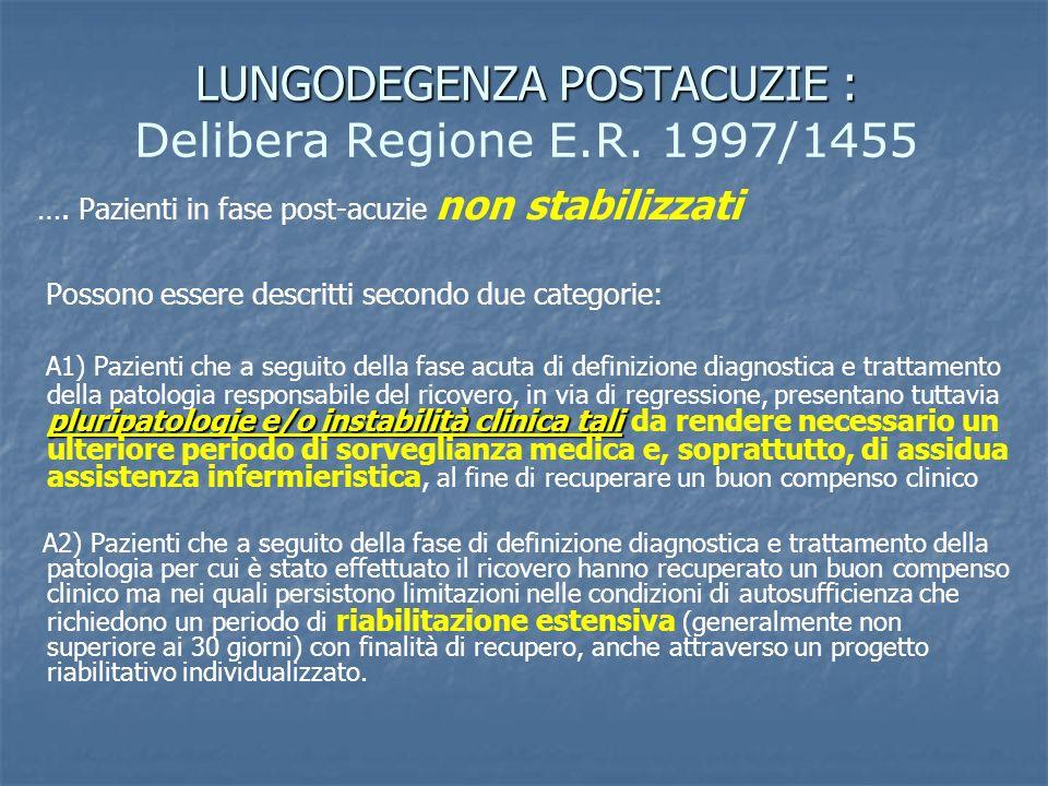 LUNGODEGENZA POSTACUZIE : LUNGODEGENZA POSTACUZIE : Delibera Regione E.R. 1997/1455 …. Pazienti in fase post-acuzie non stabilizzati Possono essere de