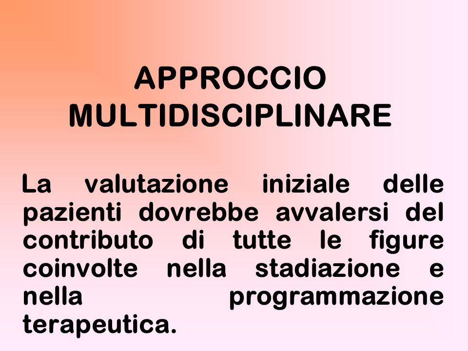 STRATEGIA GENERALE 1.Approccio multidisciplinare 2.Controindicazioni e fattori favorenti la radiotossicit à 3.Coinvolgimento delle pazienti nel programma terapeutico 4.Impostazione terapeutica