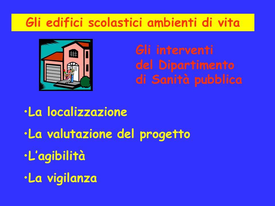 Gli edifici scolastici ambienti di vita La localizzazione La valutazione del progetto Lagibilità La vigilanza Gli interventi del Dipartimento di Sanit