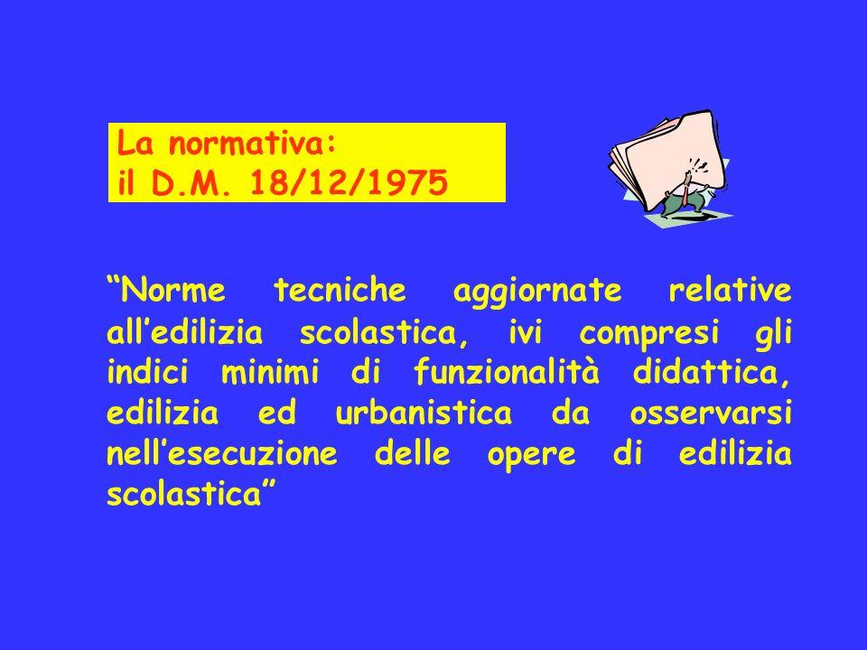 La normativa: il D.M. 18/12/1975 Norme tecniche aggiornate relative alledilizia scolastica, ivi compresi gli indici minimi di funzionalità didattica,