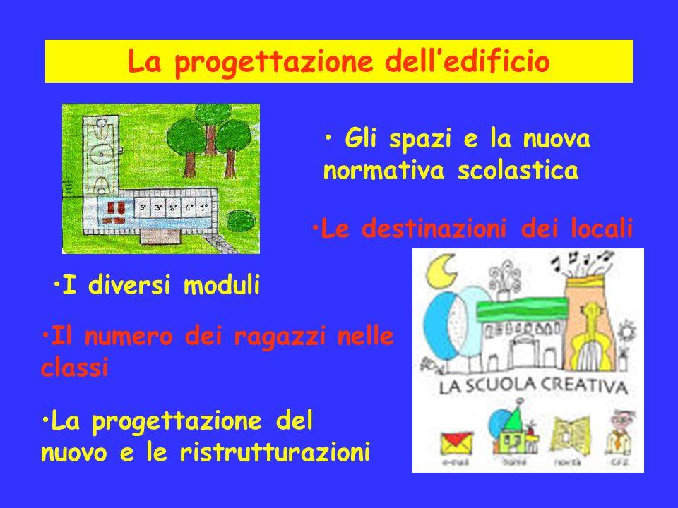 La progettazione delledificio Gli spazi e la nuova normativa scolastica Il numero dei ragazzi nelle classi I diversi moduli Le destinazioni dei locali