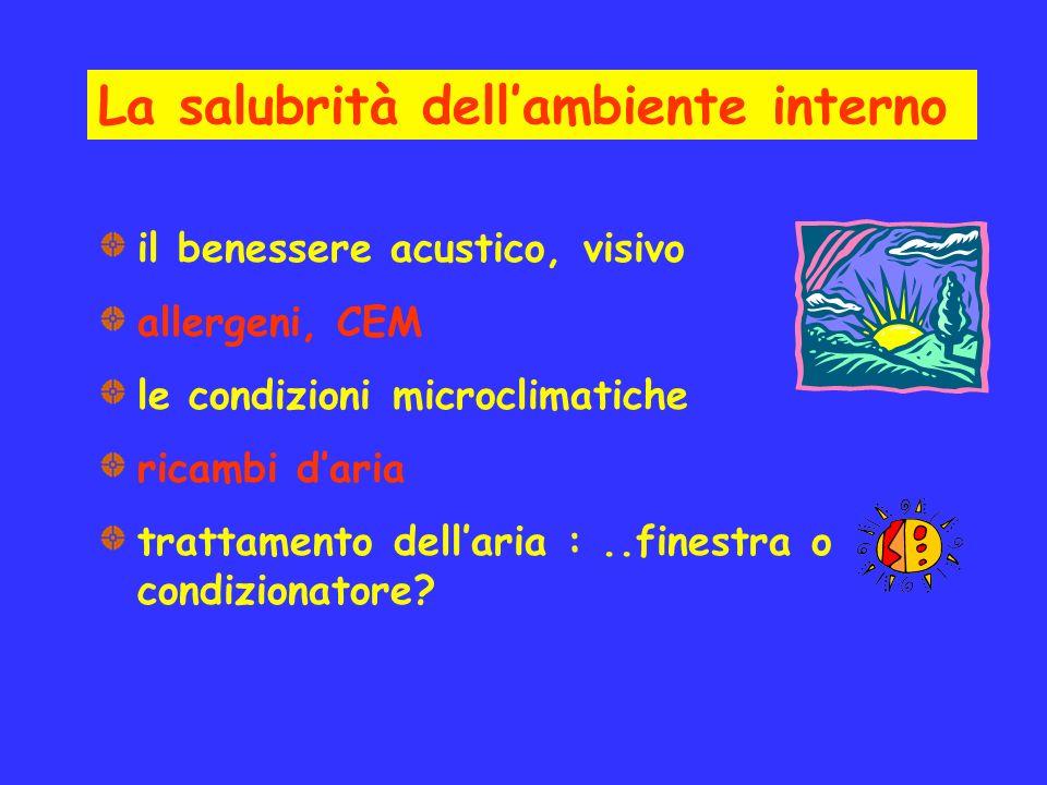 La salubrità dellambiente interno il benessere acustico, visivo allergeni, CEM le condizioni microclimatiche ricambi daria trattamento dellaria :..fin