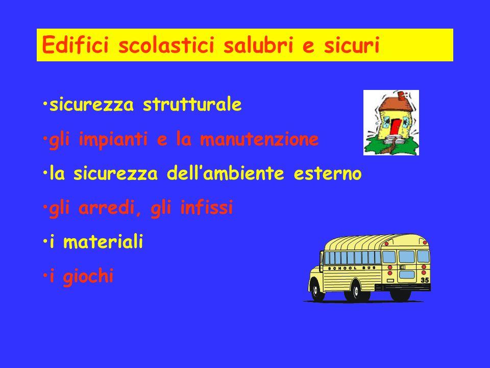 Edifici scolastici salubri e sicuri sicurezza strutturale gli impianti e la manutenzione la sicurezza dellambiente esterno gli arredi, gli infissi i m