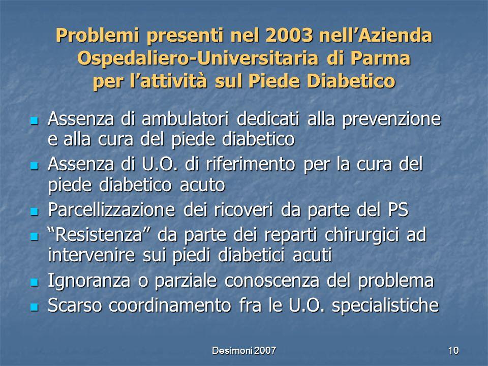 10 Problemi presenti nel 2003 nellAzienda Ospedaliero-Universitaria di Parma per lattività sul Piede Diabetico Assenza di ambulatori dedicati alla pre