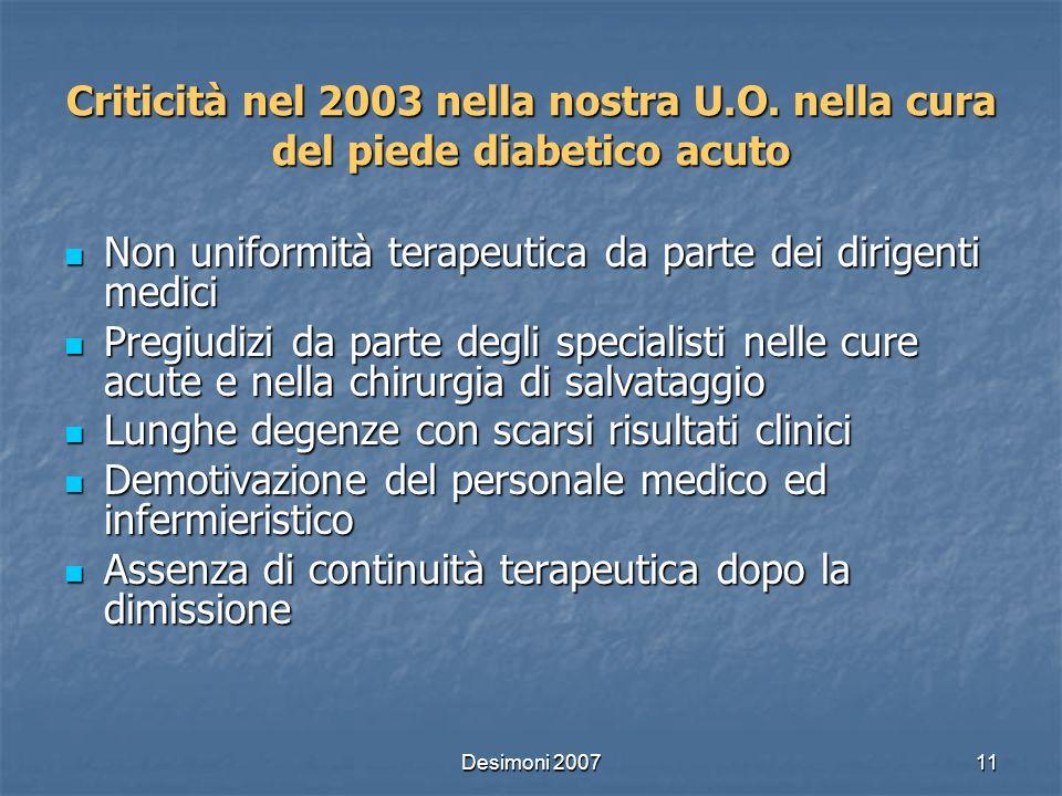 Desimoni 200711 Criticità nel 2003 nella nostra U.O. nella cura del piede diabetico acuto Non uniformità terapeutica da parte dei dirigenti medici Non