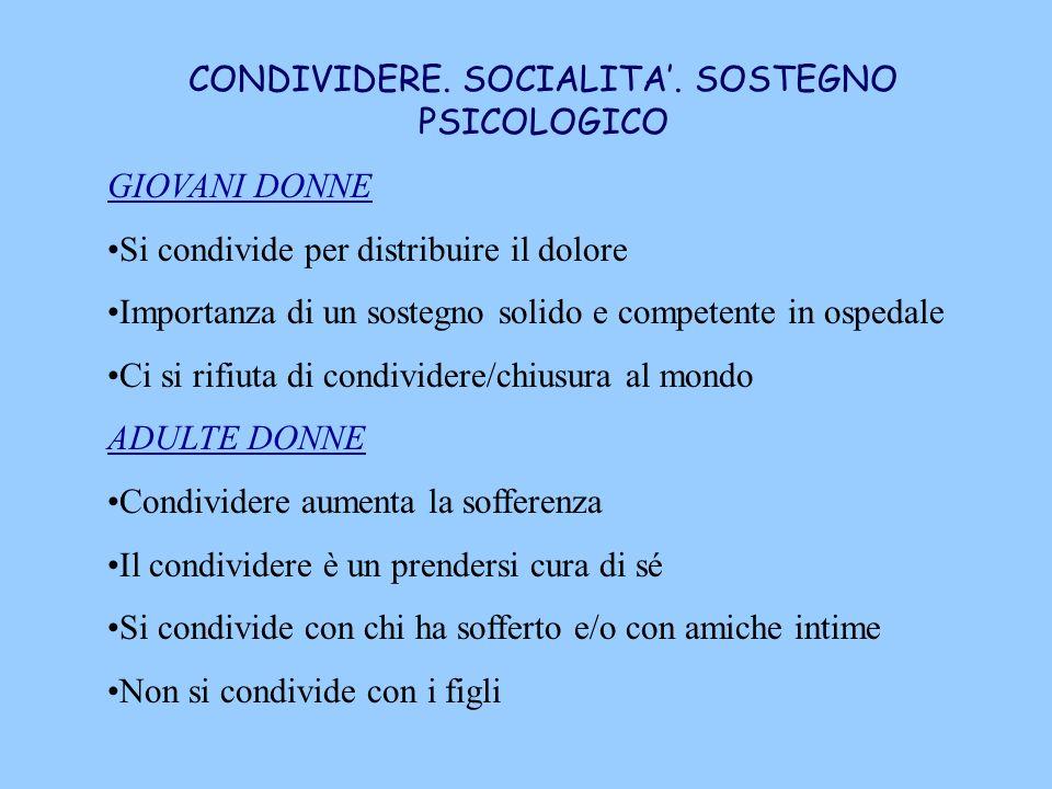 CONDIVIDERE. SOCIALITA. SOSTEGNO PSICOLOGICO GIOVANI DONNE Si condivide per distribuire il dolore Importanza di un sostegno solido e competente in osp