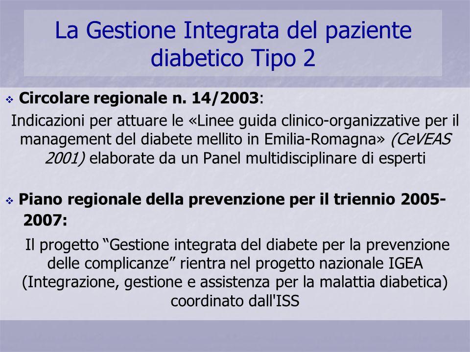 La Gestione Integrata del paziente diabetico Tipo 2 Circolare regionale n. 14/2003: Indicazioni per attuare le «Linee guida clinico-organizzative per