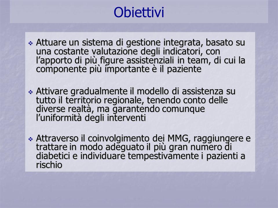 N° MMG aderenti alla Gestione Integrata sul totale MMG Dati al 31/12/2006 Elaborazione preliminare al 20 aprile 2007