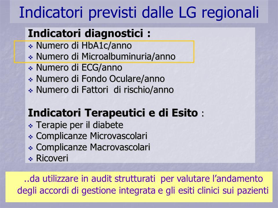Indicatori previsti dalle LG regionali Indicatori diagnostici : Numero di HbA1c/anno Numero di HbA1c/anno Numero di Microalbuminuria/anno Numero di Mi