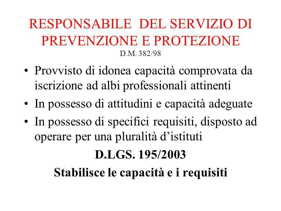 RESPONSABILE DEL SERVIZIO DI PREVENZIONE E PROTEZIONE D.M. 382/98 Provvisto di idonea capacità comprovata da iscrizione ad albi professionali attinent
