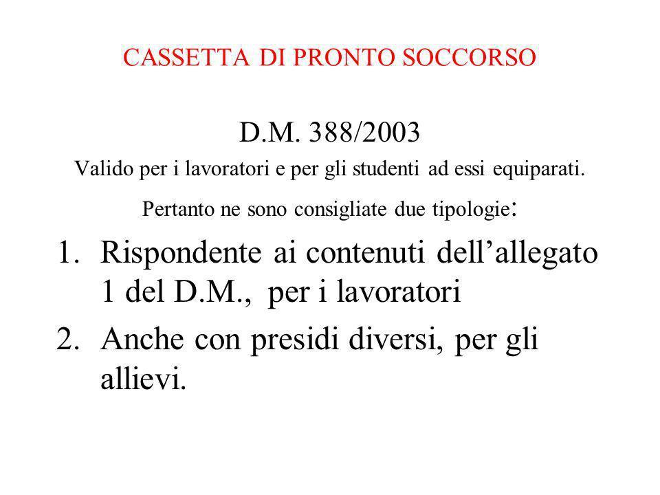 CASSETTA DI PRONTO SOCCORSO D.M.