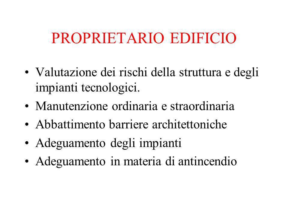 PROPRIETARIO EDIFICIO Valutazione dei rischi della struttura e degli impianti tecnologici.