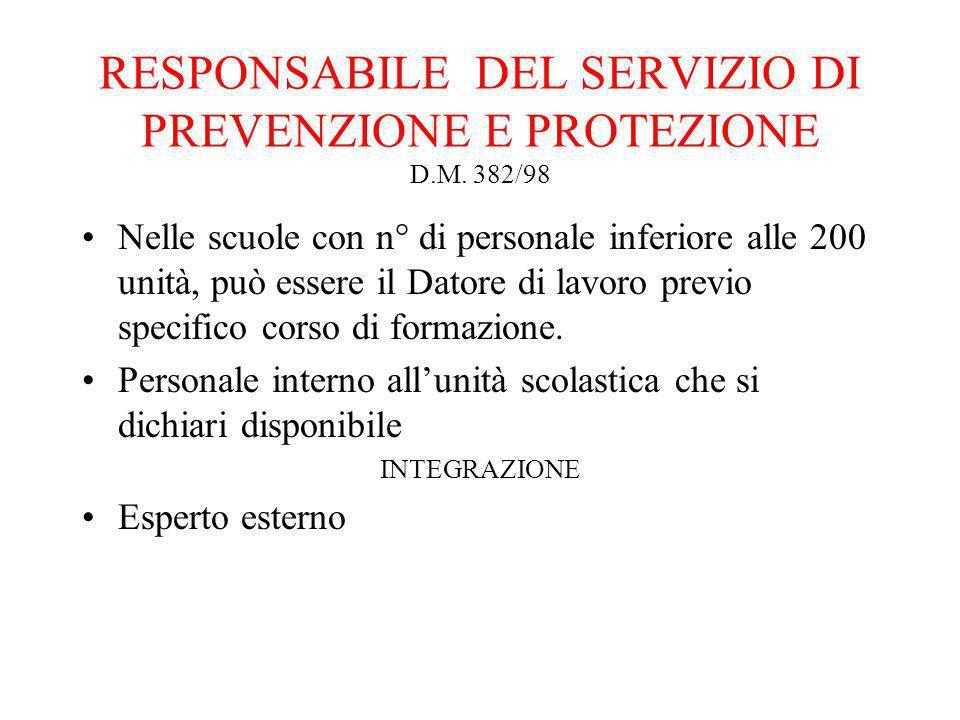 RESPONSABILE DEL SERVIZIO DI PREVENZIONE E PROTEZIONE D.M.
