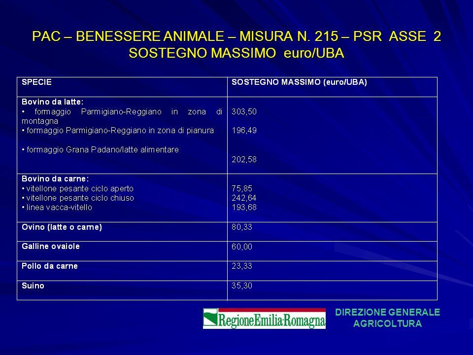 PAC – BENESSERE ANIMALE – MISURA N. 215 – PSR ASSE 2 SOSTEGNO MASSIMO euro/UBA DIREZIONE GENERALE AGRICOLTURA