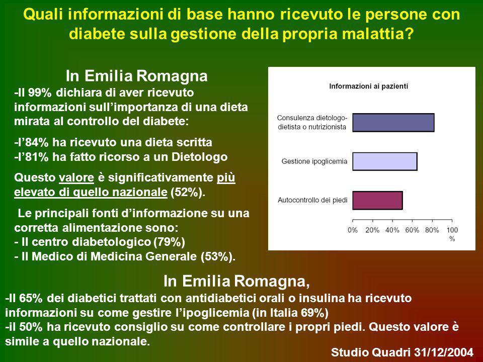 Quali informazioni di base hanno ricevuto le persone con diabete sulla gestione della propria malattia? In Emilia Romagna -Il 99% dichiara di aver ric