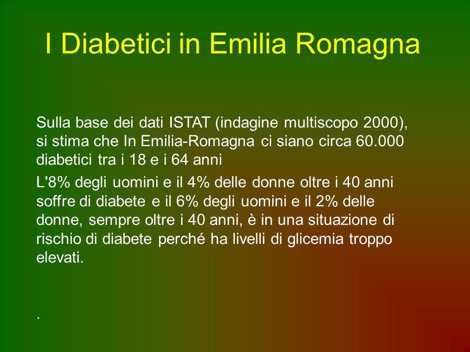 I Diabetici in Emilia Romagna Sulla base dei dati ISTAT (indagine multiscopo 2000), si stima che In Emilia-Romagna ci siano circa 60.000 diabetici tra