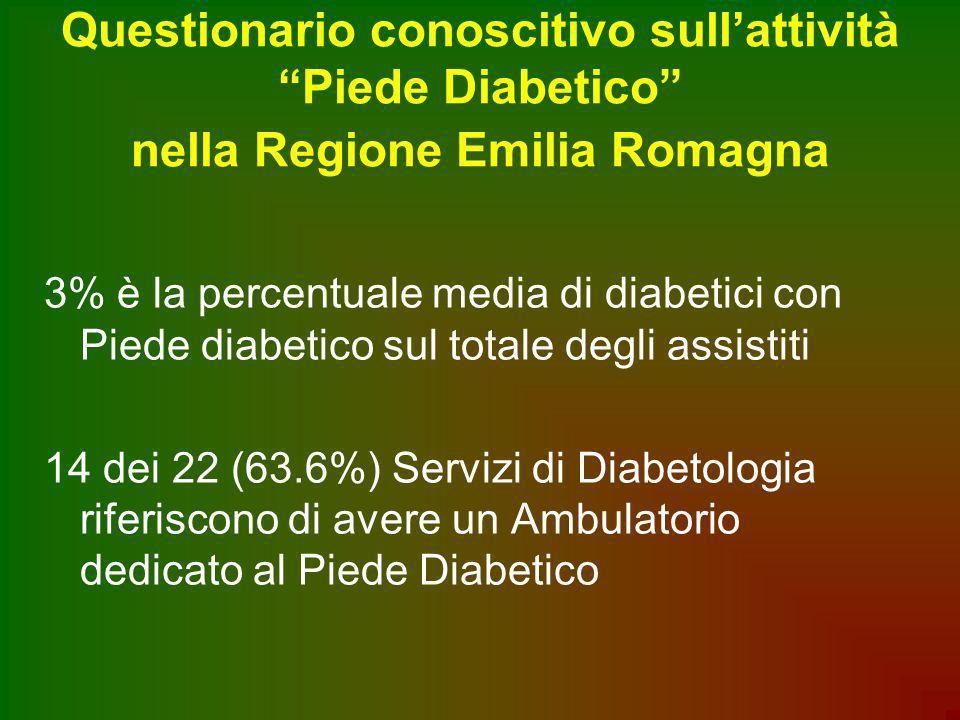 Questionario conoscitivo sullattività Piede Diabetico nella Regione Emilia Romagna 3% è la percentuale media di diabetici con Piede diabetico sul tota