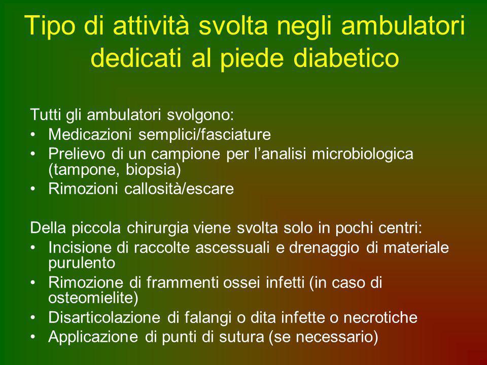Tipo di attività svolta negli ambulatori dedicati al piede diabetico Tutti gli ambulatori svolgono: Medicazioni semplici/fasciature Prelievo di un cam