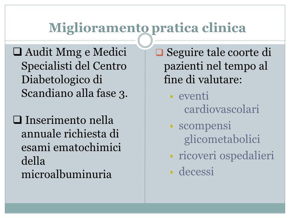 Miglioramento pratica clinica Audit Mmg e Medici Specialisti del Centro Diabetologico di Scandiano alla fase 3. Inserimento nella annuale richiesta di