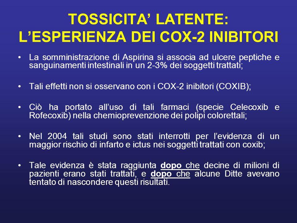 TOSSICITA LATENTE: LESPERIENZA DEI COX-2 INIBITORI La somministrazione di Aspirina si associa ad ulcere peptiche e sanguinamenti intestinali in un 2-3