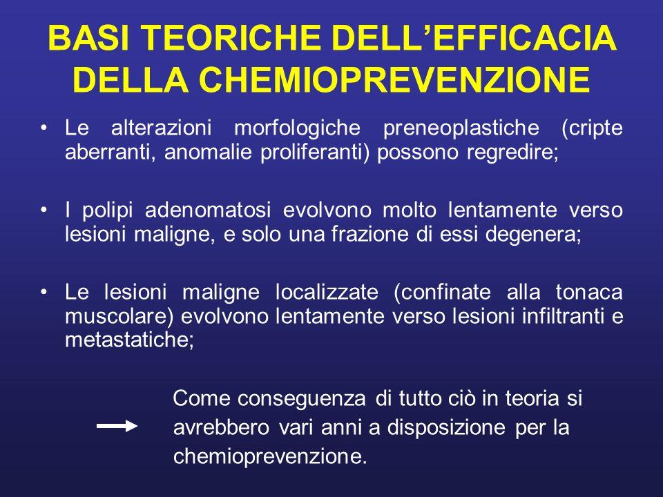BASI TEORICHE DELLEFFICACIA DELLA CHEMIOPREVENZIONE Le alterazioni morfologiche preneoplastiche (cripte aberranti, anomalie proliferanti) possono regr
