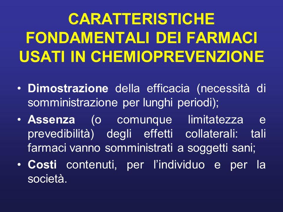 CARATTERISTICHE FONDAMENTALI DEI FARMACI USATI IN CHEMIOPREVENZIONE Dimostrazione della efficacia (necessità di somministrazione per lunghi periodi);