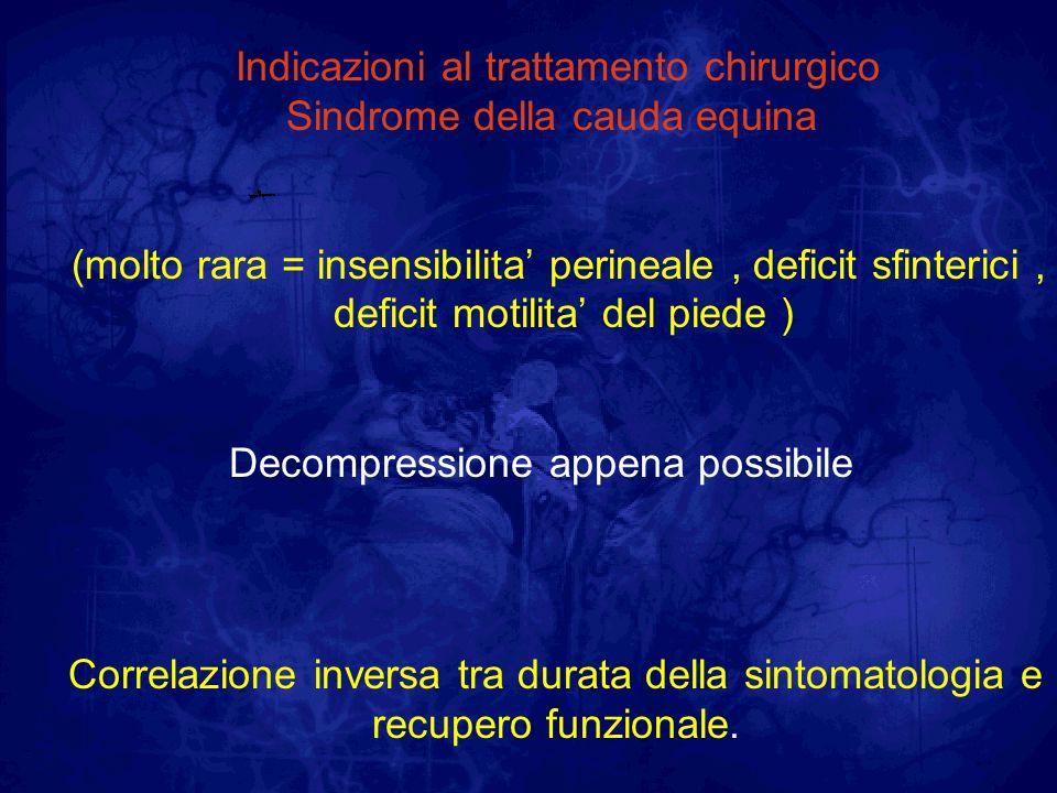 Indicazioni al trattamento chirurgico Sindrome della cauda equina (molto rara = insensibilita perineale, deficit sfinterici, deficit motilita del pied