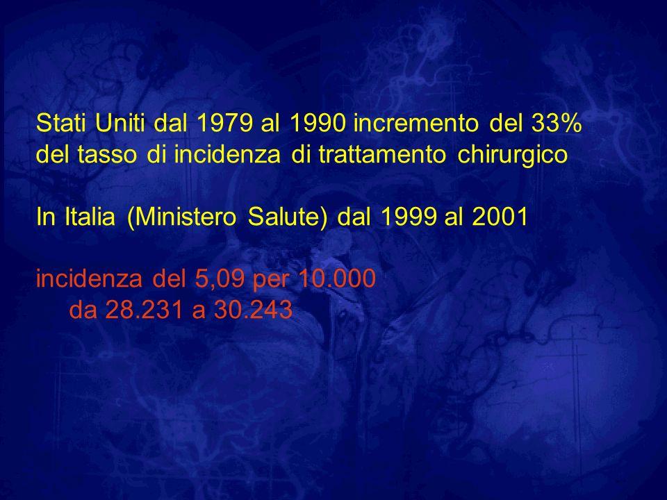Stati Uniti dal 1979 al 1990 incremento del 33% del tasso di incidenza di trattamento chirurgico In Italia (Ministero Salute) dal 1999 al 2001 inciden